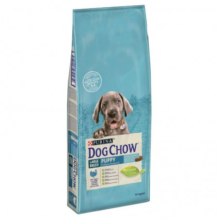 Purina Dog Chow Large Breed Puppy Turkey