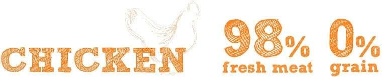 naturea_Wet_Cat_Chicken1.jpg